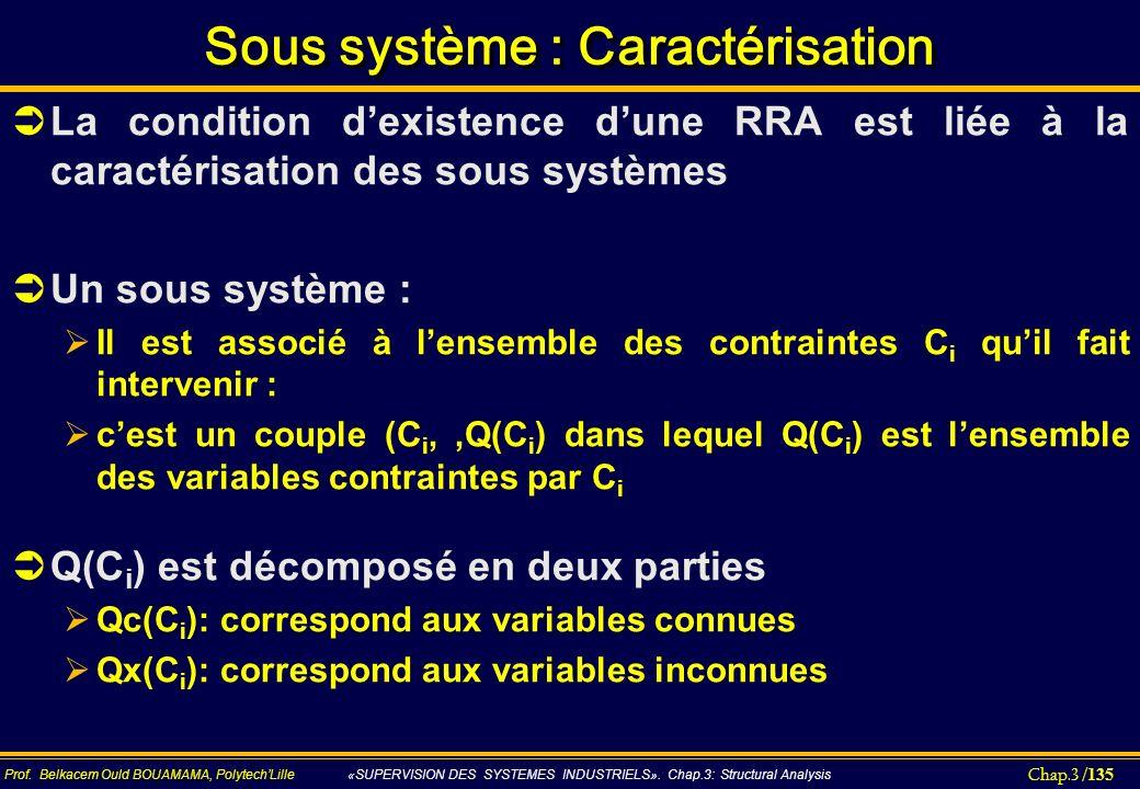 Chap.3 / 135 Prof. Belkacem Ould BOUAMAMA, PolytechLille «SUPERVISION DES SYSTEMES INDUSTRIELS». Chap.3: Structural Analysis Sous système : Caractéris
