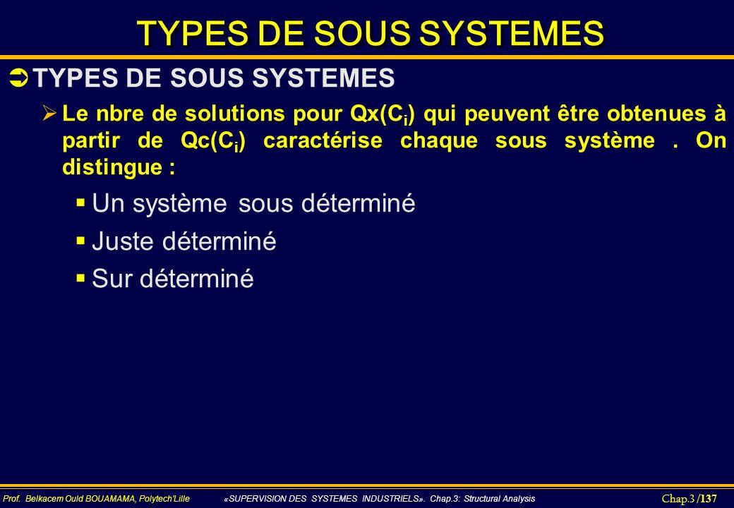 Chap.3 / 137 Prof. Belkacem Ould BOUAMAMA, PolytechLille «SUPERVISION DES SYSTEMES INDUSTRIELS». Chap.3: Structural Analysis TYPES DE SOUS SYSTEMES Le