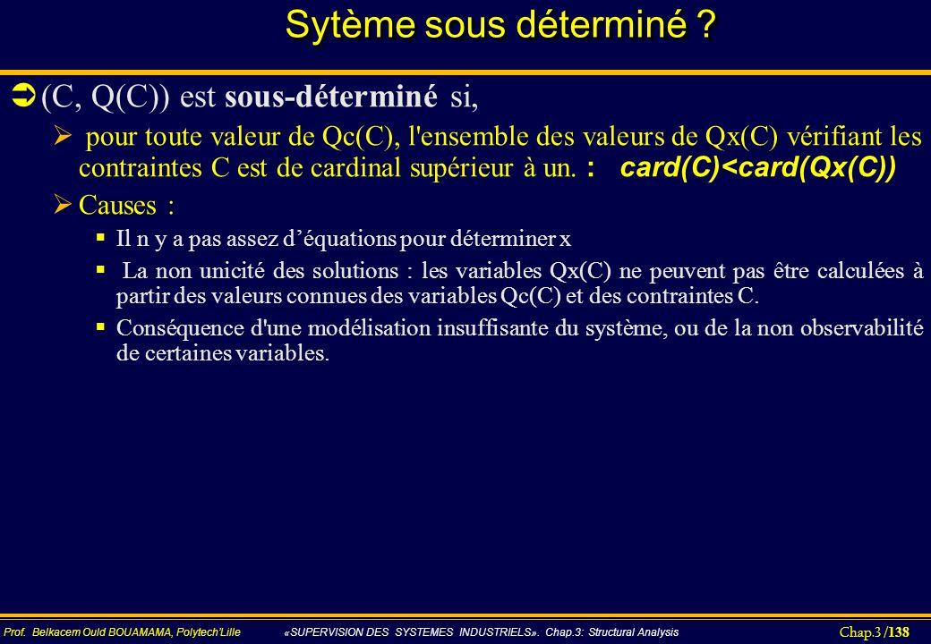 Chap.3 / 138 Prof.Belkacem Ould BOUAMAMA, PolytechLille «SUPERVISION DES SYSTEMES INDUSTRIELS».