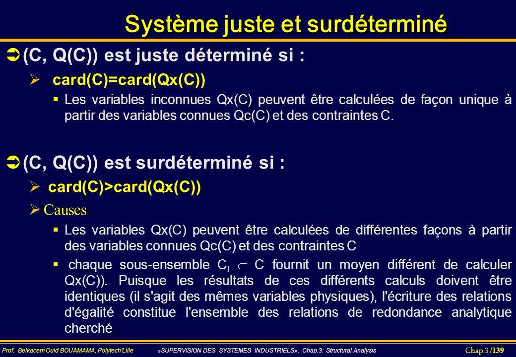 Chap.3 / 139 Prof. Belkacem Ould BOUAMAMA, PolytechLille «SUPERVISION DES SYSTEMES INDUSTRIELS». Chap.3: Structural Analysis Système juste et surdéter