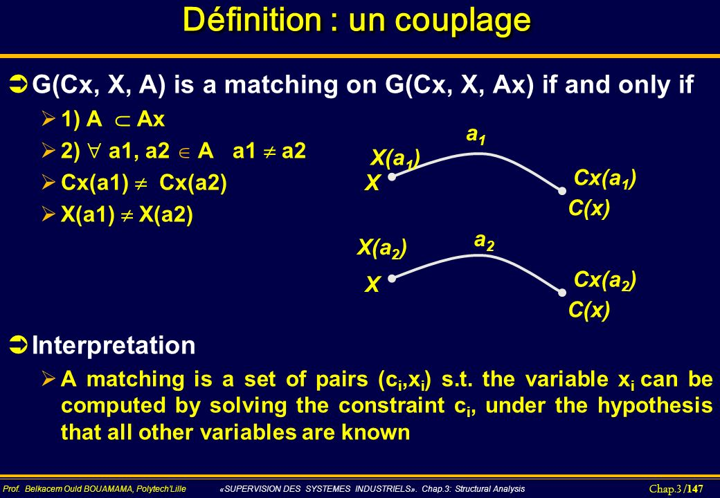 Chap.3 / 147 Prof. Belkacem Ould BOUAMAMA, PolytechLille «SUPERVISION DES SYSTEMES INDUSTRIELS». Chap.3: Structural Analysis Définition : un couplage