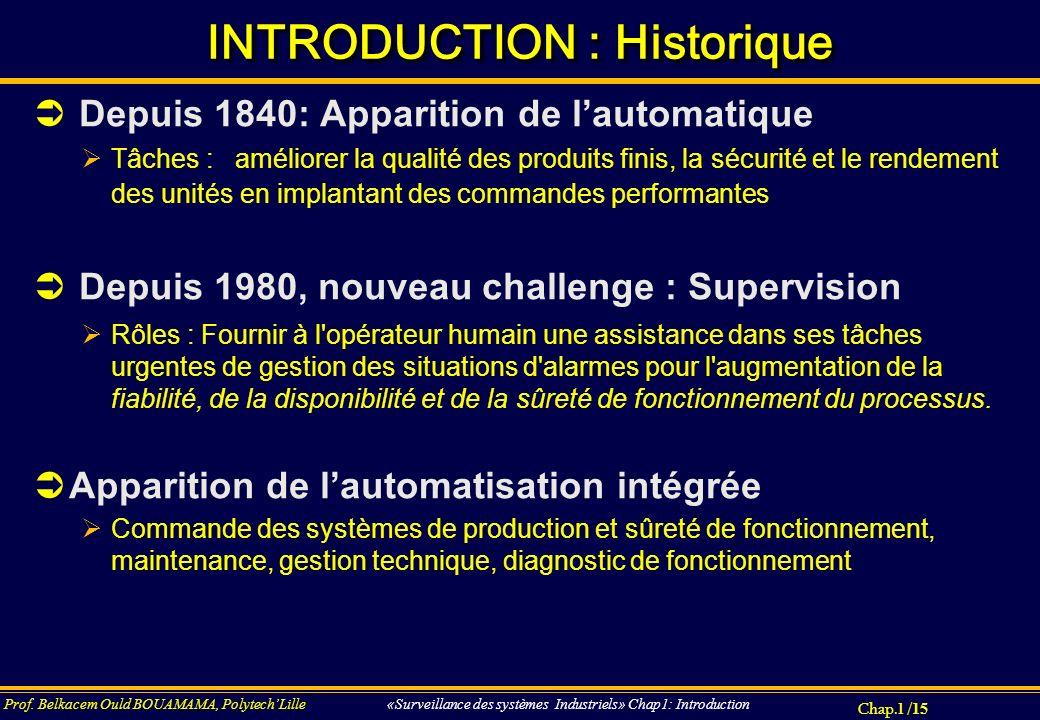 Chap.1 / 15 Prof. Belkacem Ould BOUAMAMA, PolytechLille «Surveillance des systèmes Industriels» Chap1: Introduction INTRODUCTION : Historique Depuis 1