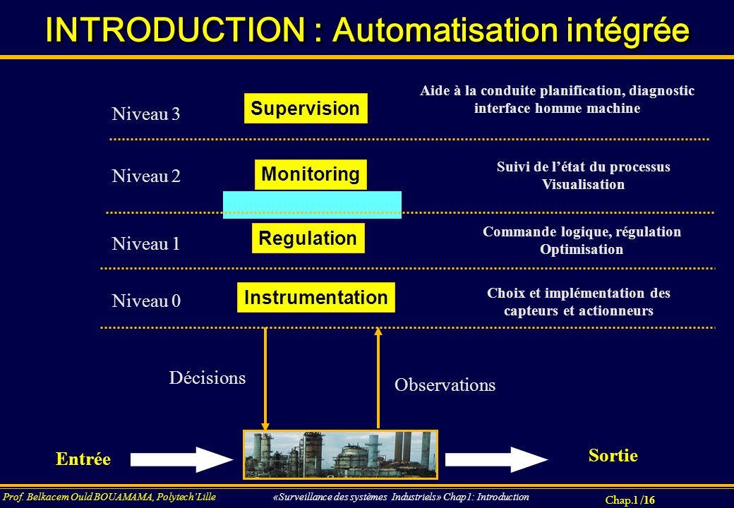 Chap.1 / 16 Prof. Belkacem Ould BOUAMAMA, PolytechLille «Surveillance des systèmes Industriels» Chap1: Introduction INTRODUCTION : Automatisation inté