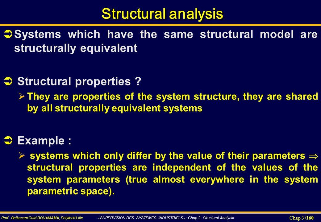 Chap.3 / 160 Prof. Belkacem Ould BOUAMAMA, PolytechLille «SUPERVISION DES SYSTEMES INDUSTRIELS». Chap.3: Structural Analysis Structural analysis Syste