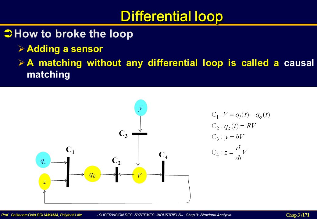 Chap.3 / 171 Prof. Belkacem Ould BOUAMAMA, PolytechLille «SUPERVISION DES SYSTEMES INDUSTRIELS». Chap.3: Structural Analysis Differential loop How to