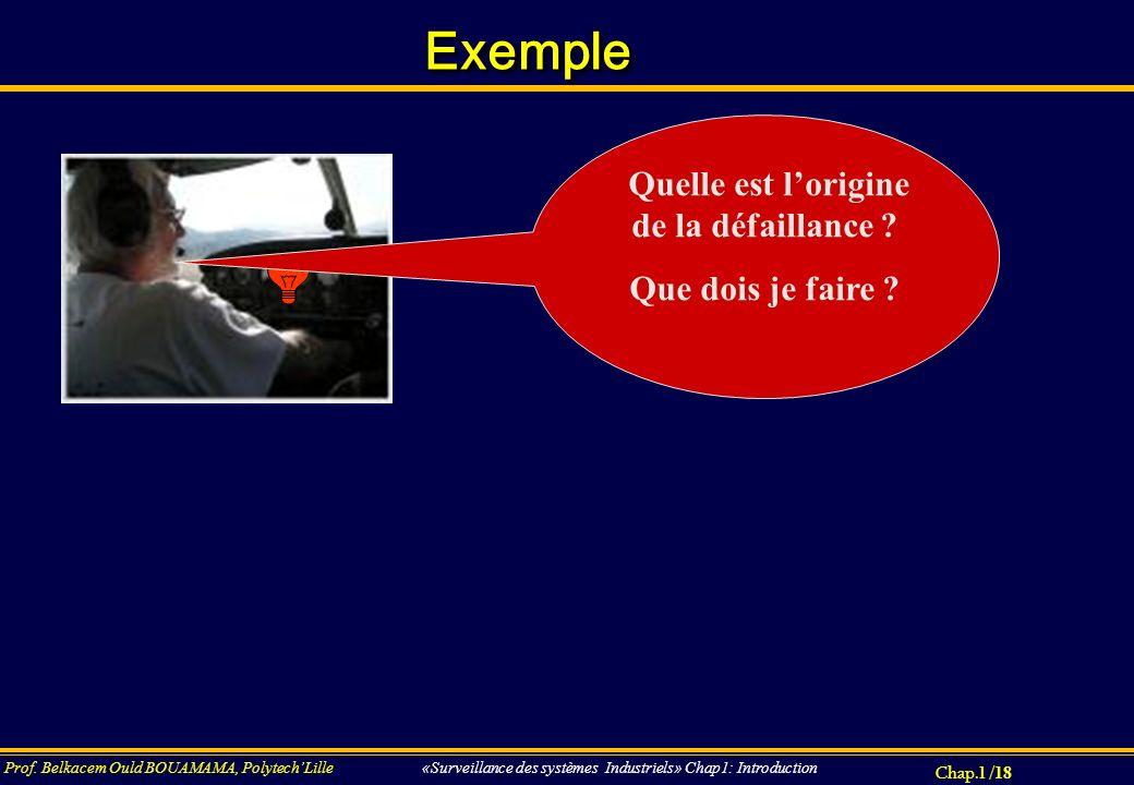 Chap.1 / 18 Prof. Belkacem Ould BOUAMAMA, PolytechLille «Surveillance des systèmes Industriels» Chap1: Introduction ExempleExemple Quelle est lorigine