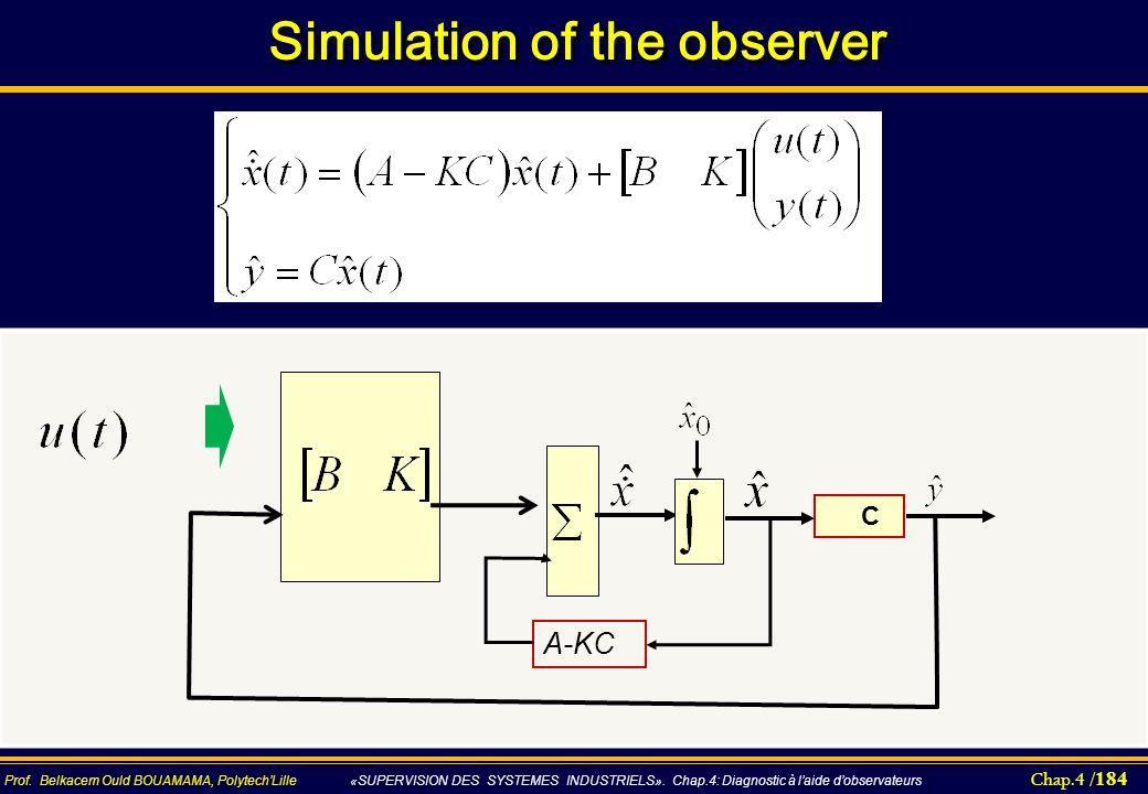 Chap.4 / 184 Prof. Belkacem Ould BOUAMAMA, PolytechLille «SUPERVISION DES SYSTEMES INDUSTRIELS». Chap.4: Diagnostic à laide dobservateurs Simulation o
