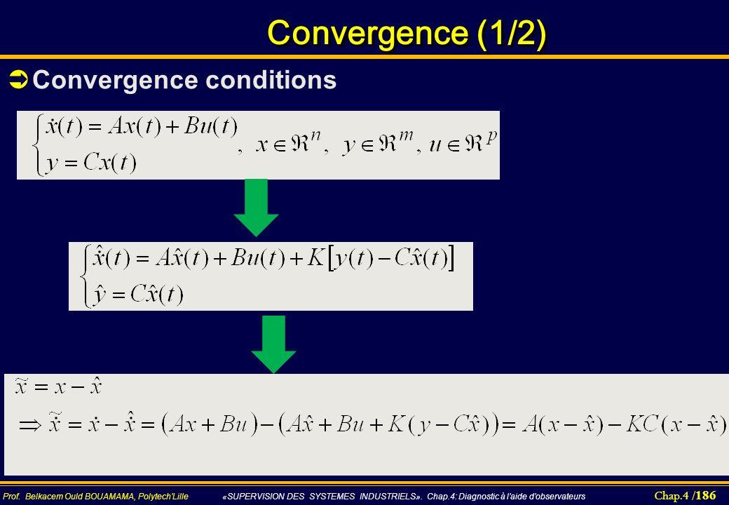 Chap.4 / 186 Prof. Belkacem Ould BOUAMAMA, PolytechLille «SUPERVISION DES SYSTEMES INDUSTRIELS». Chap.4: Diagnostic à laide dobservateurs Convergence