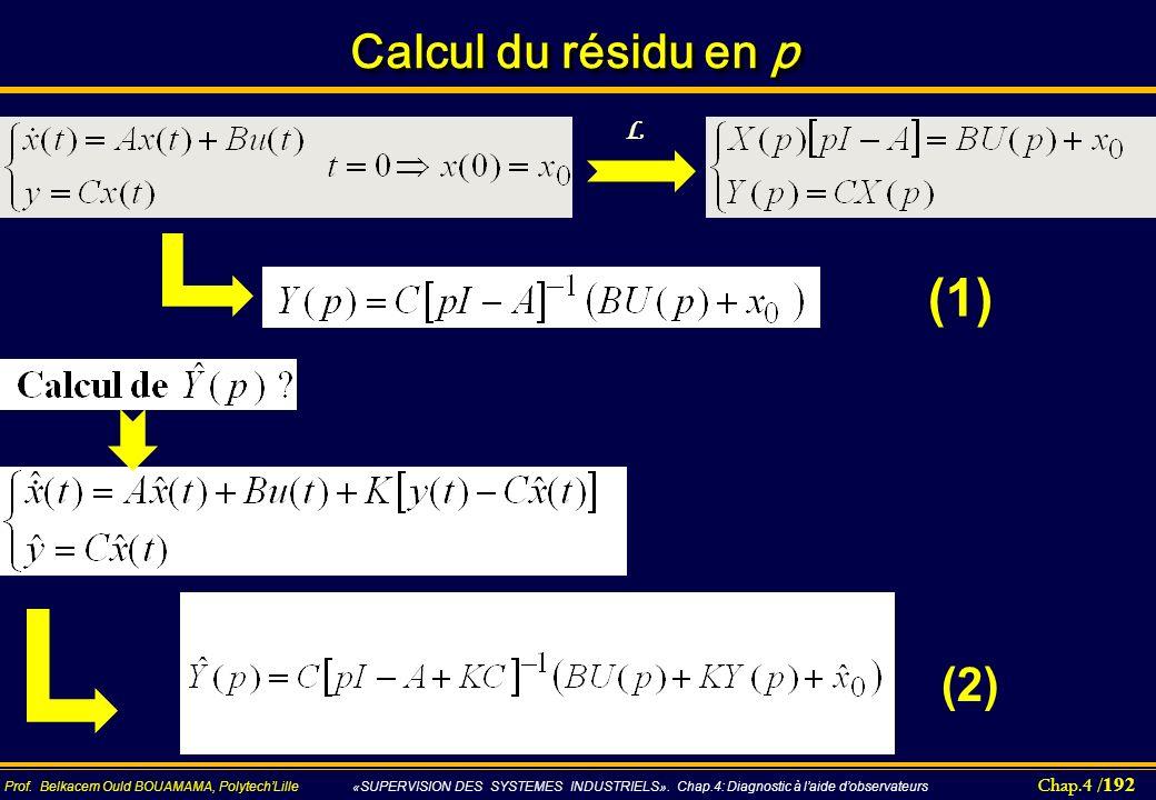 Chap.4 / 192 Prof. Belkacem Ould BOUAMAMA, PolytechLille «SUPERVISION DES SYSTEMES INDUSTRIELS». Chap.4: Diagnostic à laide dobservateurs Calcul du ré