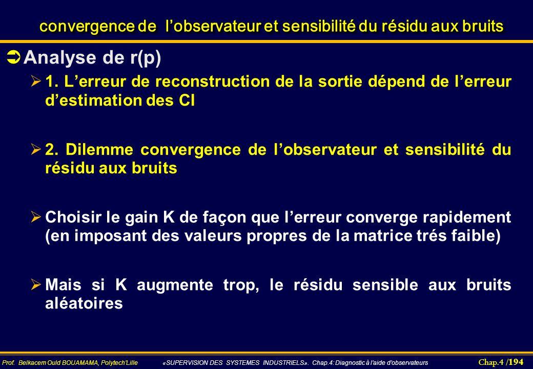Chap.4 / 194 Prof. Belkacem Ould BOUAMAMA, PolytechLille «SUPERVISION DES SYSTEMES INDUSTRIELS». Chap.4: Diagnostic à laide dobservateurs convergence
