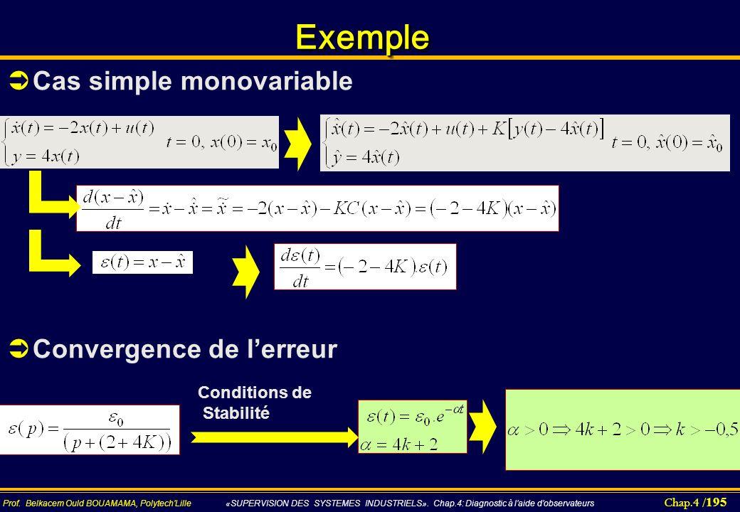 Chap.4 / 195 Prof.Belkacem Ould BOUAMAMA, PolytechLille «SUPERVISION DES SYSTEMES INDUSTRIELS».