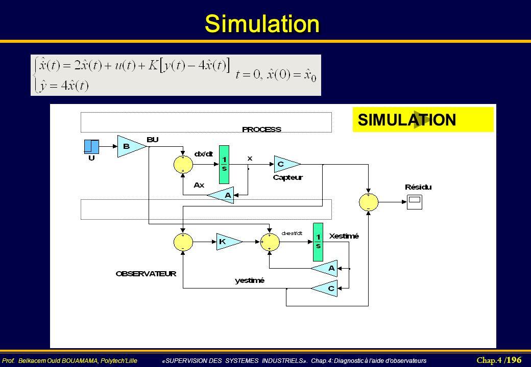 Chap.4 / 196 Prof. Belkacem Ould BOUAMAMA, PolytechLille «SUPERVISION DES SYSTEMES INDUSTRIELS». Chap.4: Diagnostic à laide dobservateurs SimulationSi