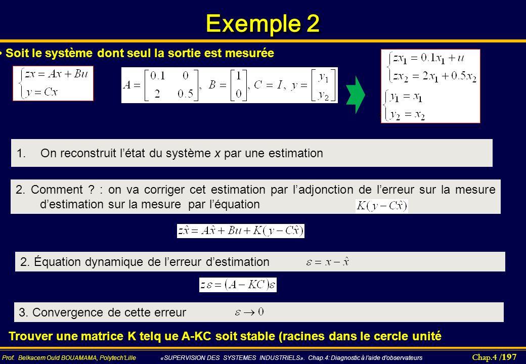Chap.4 / 197 Prof. Belkacem Ould BOUAMAMA, PolytechLille «SUPERVISION DES SYSTEMES INDUSTRIELS». Chap.4: Diagnostic à laide dobservateurs Exemple 2 So