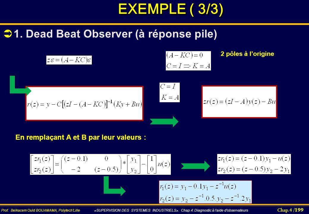 Chap.4 / 199 Prof. Belkacem Ould BOUAMAMA, PolytechLille «SUPERVISION DES SYSTEMES INDUSTRIELS». Chap.4: Diagnostic à laide dobservateurs EXEMPLE ( 3/
