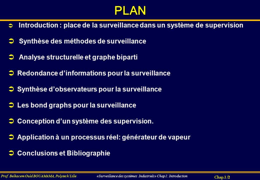 Chap.1 / 2 Prof. Belkacem Ould BOUAMAMA, PolytechLille «Surveillance des systèmes Industriels» Chap1: Introduction PLANPLAN Introduction : place de la