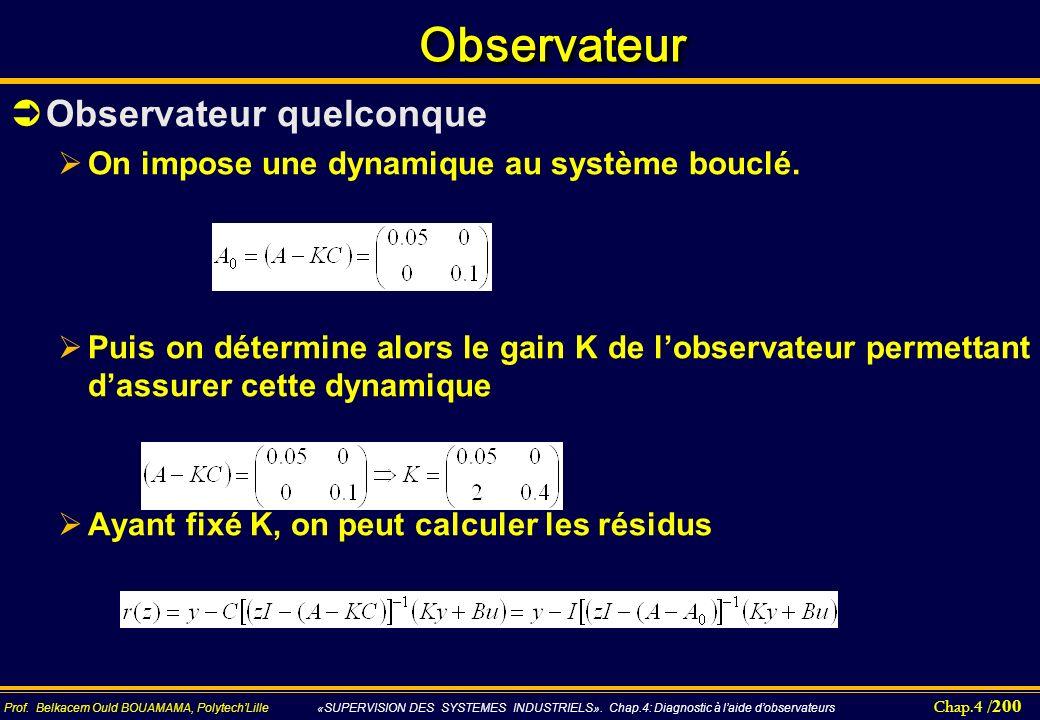 Chap.4 / 200 Prof. Belkacem Ould BOUAMAMA, PolytechLille «SUPERVISION DES SYSTEMES INDUSTRIELS». Chap.4: Diagnostic à laide dobservateurs ObservateurO