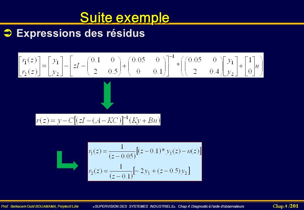 Chap.4 / 201 Prof. Belkacem Ould BOUAMAMA, PolytechLille «SUPERVISION DES SYSTEMES INDUSTRIELS». Chap.4: Diagnostic à laide dobservateurs Suite exempl