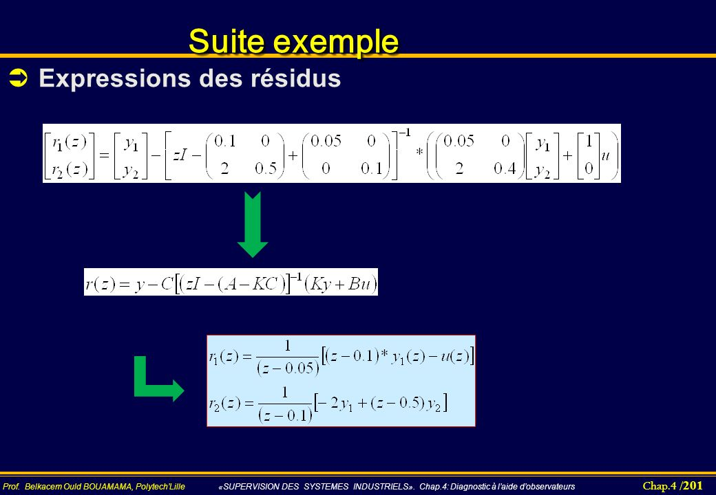 Chap.4 / 201 Prof.Belkacem Ould BOUAMAMA, PolytechLille «SUPERVISION DES SYSTEMES INDUSTRIELS».