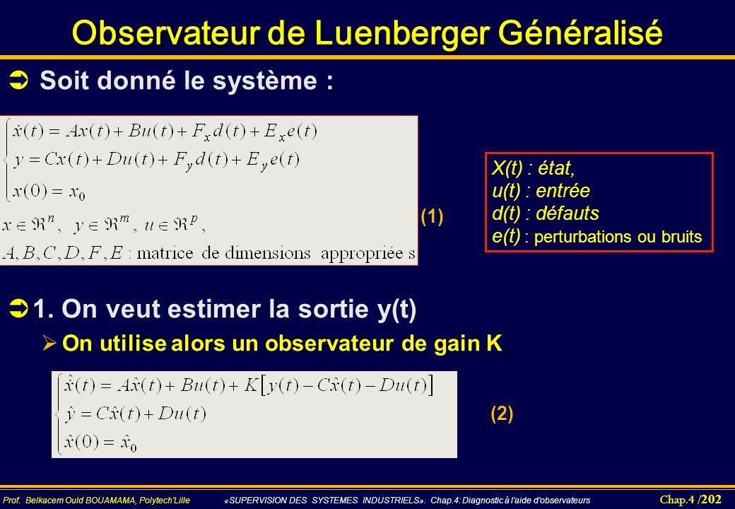 Chap.4 / 202 Prof. Belkacem Ould BOUAMAMA, PolytechLille «SUPERVISION DES SYSTEMES INDUSTRIELS». Chap.4: Diagnostic à laide dobservateurs Observateur