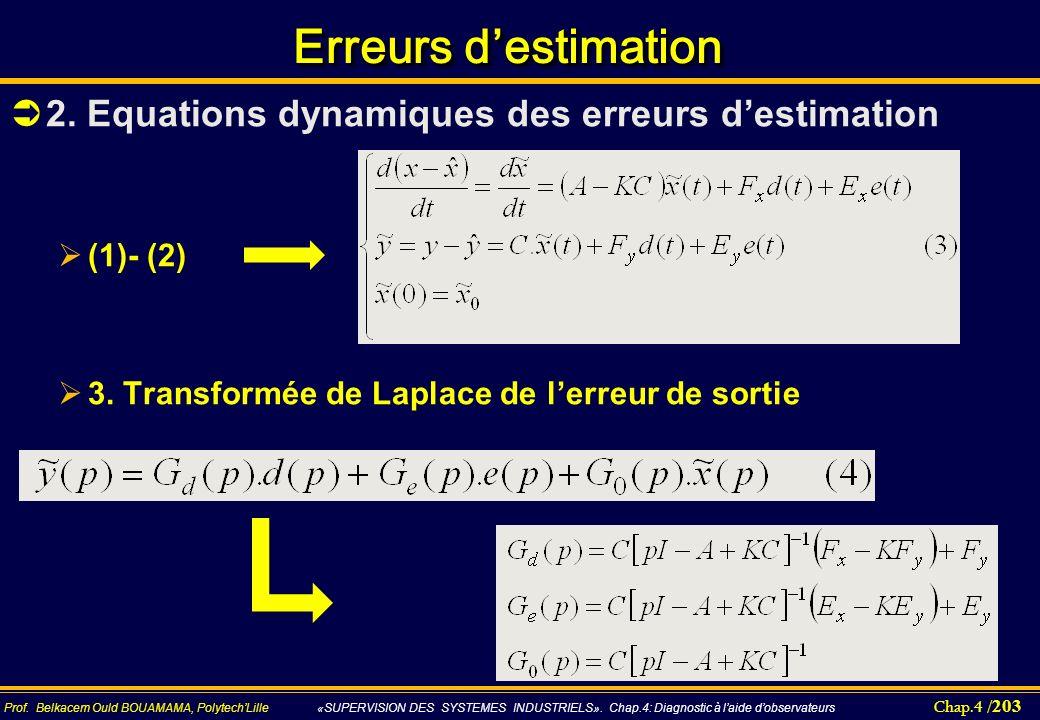 Chap.4 / 203 Prof. Belkacem Ould BOUAMAMA, PolytechLille «SUPERVISION DES SYSTEMES INDUSTRIELS». Chap.4: Diagnostic à laide dobservateurs Erreurs dest