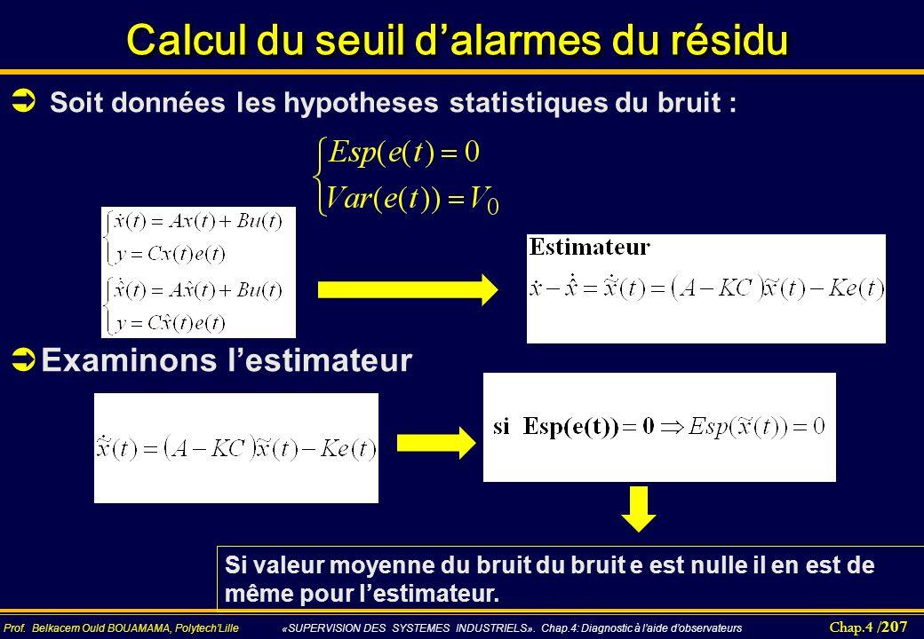 Chap.4 / 207 Prof. Belkacem Ould BOUAMAMA, PolytechLille «SUPERVISION DES SYSTEMES INDUSTRIELS». Chap.4: Diagnostic à laide dobservateurs Calcul du se