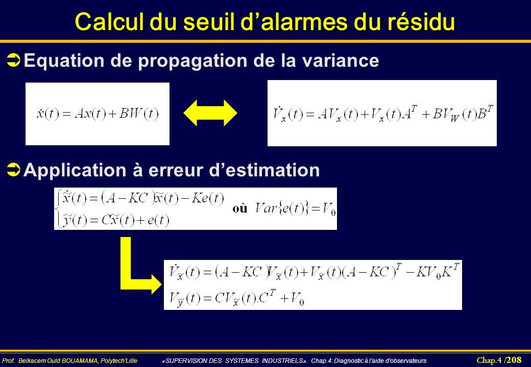 Chap.4 / 208 Prof. Belkacem Ould BOUAMAMA, PolytechLille «SUPERVISION DES SYSTEMES INDUSTRIELS». Chap.4: Diagnostic à laide dobservateurs Equation de