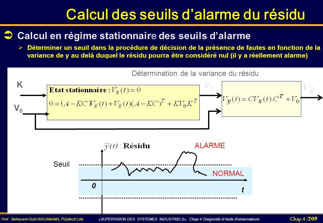 Chap.4 / 209 Prof. Belkacem Ould BOUAMAMA, PolytechLille «SUPERVISION DES SYSTEMES INDUSTRIELS». Chap.4: Diagnostic à laide dobservateurs Calcul des s