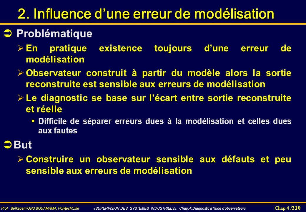 Chap.4 / 210 Prof. Belkacem Ould BOUAMAMA, PolytechLille «SUPERVISION DES SYSTEMES INDUSTRIELS». Chap.4: Diagnostic à laide dobservateurs 2. Influence