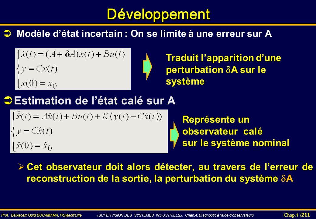 Chap.4 / 211 Prof. Belkacem Ould BOUAMAMA, PolytechLille «SUPERVISION DES SYSTEMES INDUSTRIELS». Chap.4: Diagnostic à laide dobservateurs Développemen