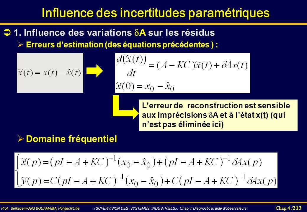 Chap.4 / 213 Prof. Belkacem Ould BOUAMAMA, PolytechLille «SUPERVISION DES SYSTEMES INDUSTRIELS». Chap.4: Diagnostic à laide dobservateurs Influence de