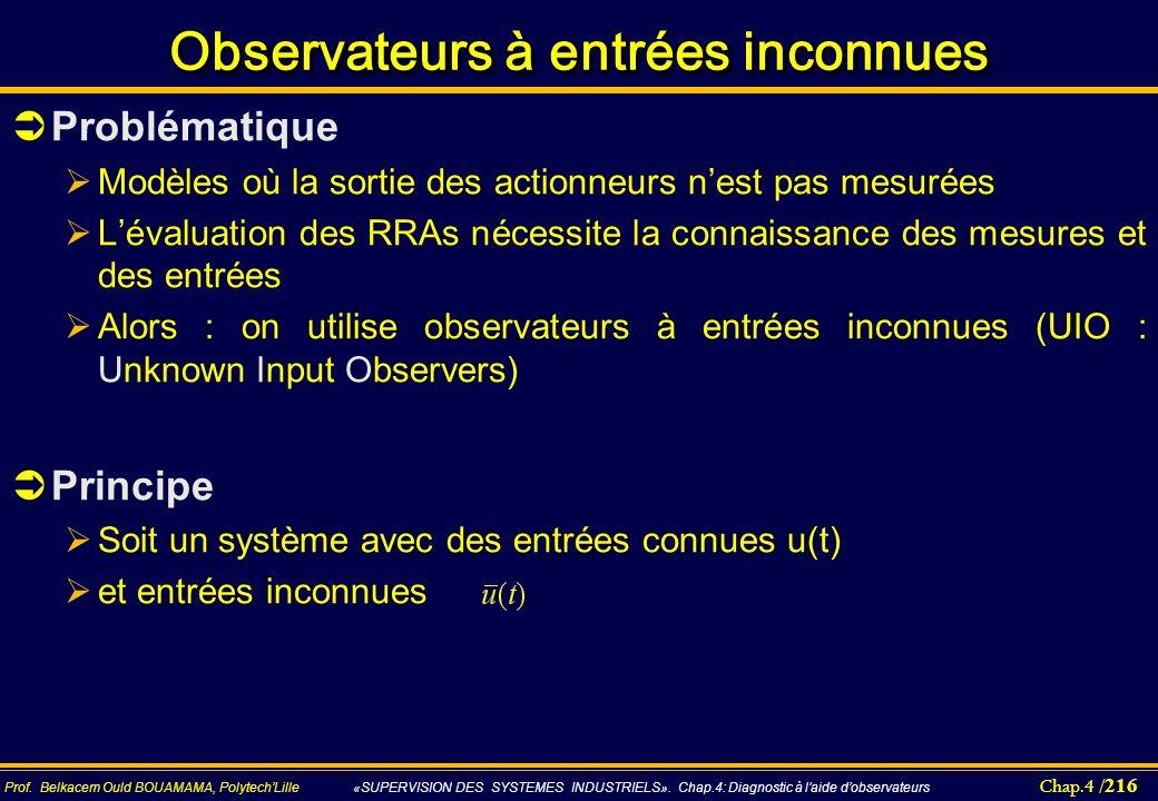 Chap.4 / 216 Prof. Belkacem Ould BOUAMAMA, PolytechLille «SUPERVISION DES SYSTEMES INDUSTRIELS». Chap.4: Diagnostic à laide dobservateurs Observateurs