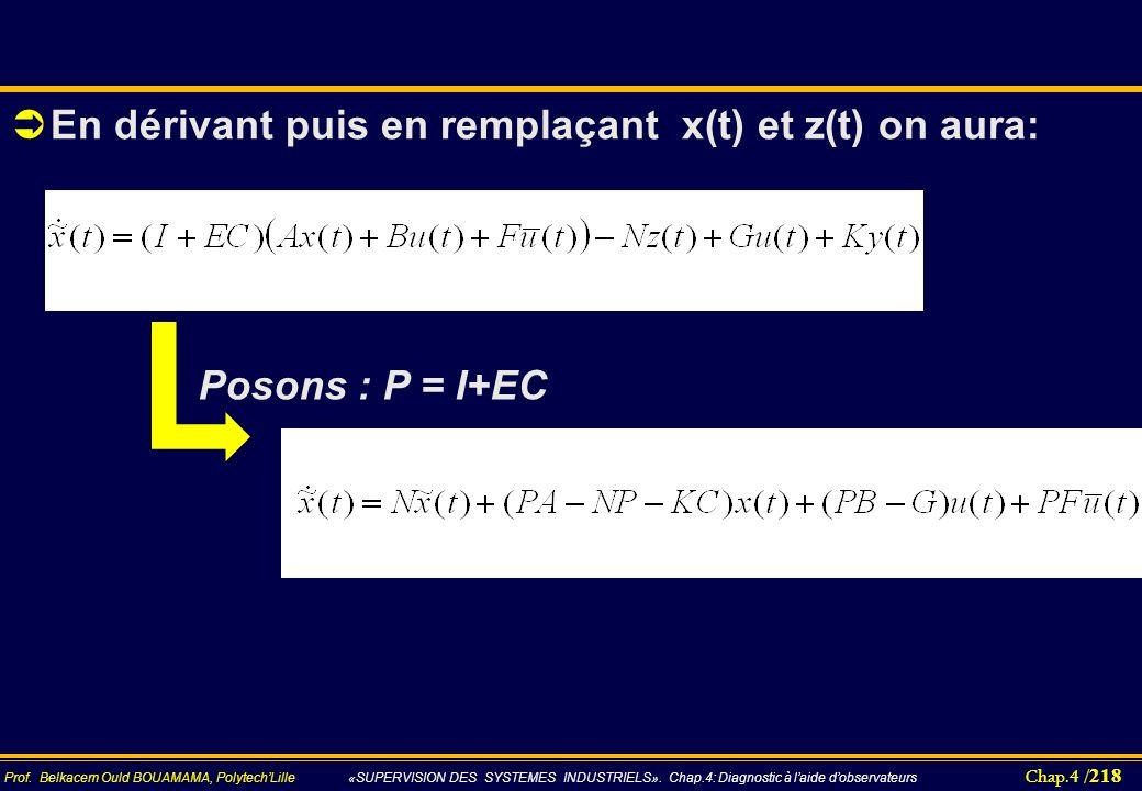 Chap.4 / 218 Prof. Belkacem Ould BOUAMAMA, PolytechLille «SUPERVISION DES SYSTEMES INDUSTRIELS». Chap.4: Diagnostic à laide dobservateurs En dérivant