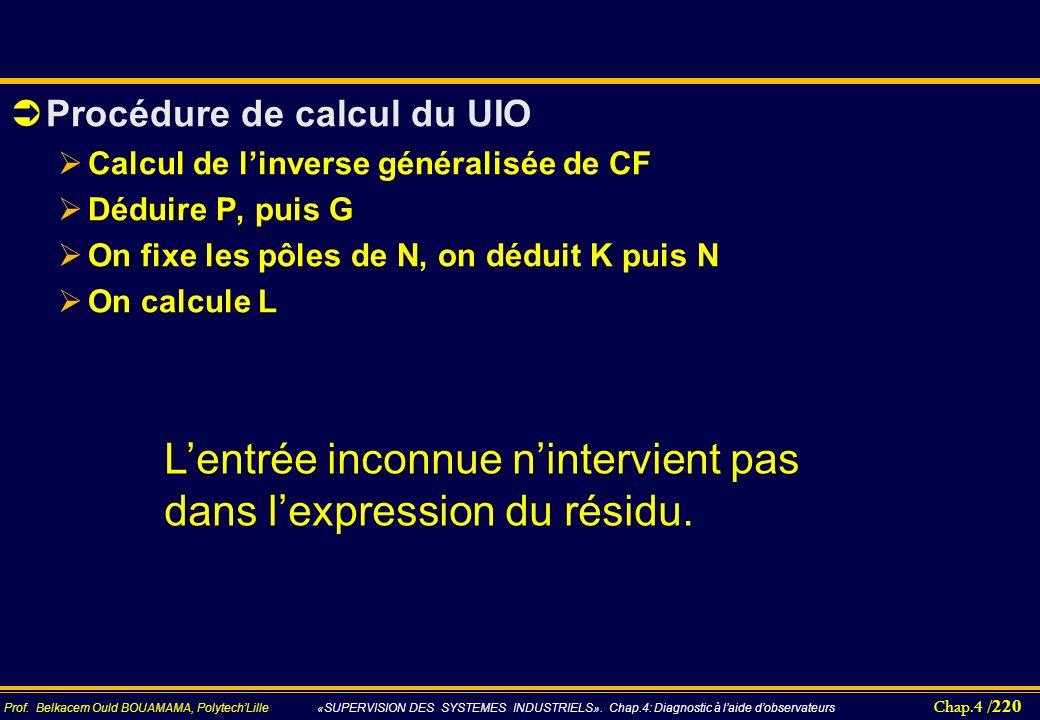 Chap.4 / 220 Prof. Belkacem Ould BOUAMAMA, PolytechLille «SUPERVISION DES SYSTEMES INDUSTRIELS». Chap.4: Diagnostic à laide dobservateurs Procédure de
