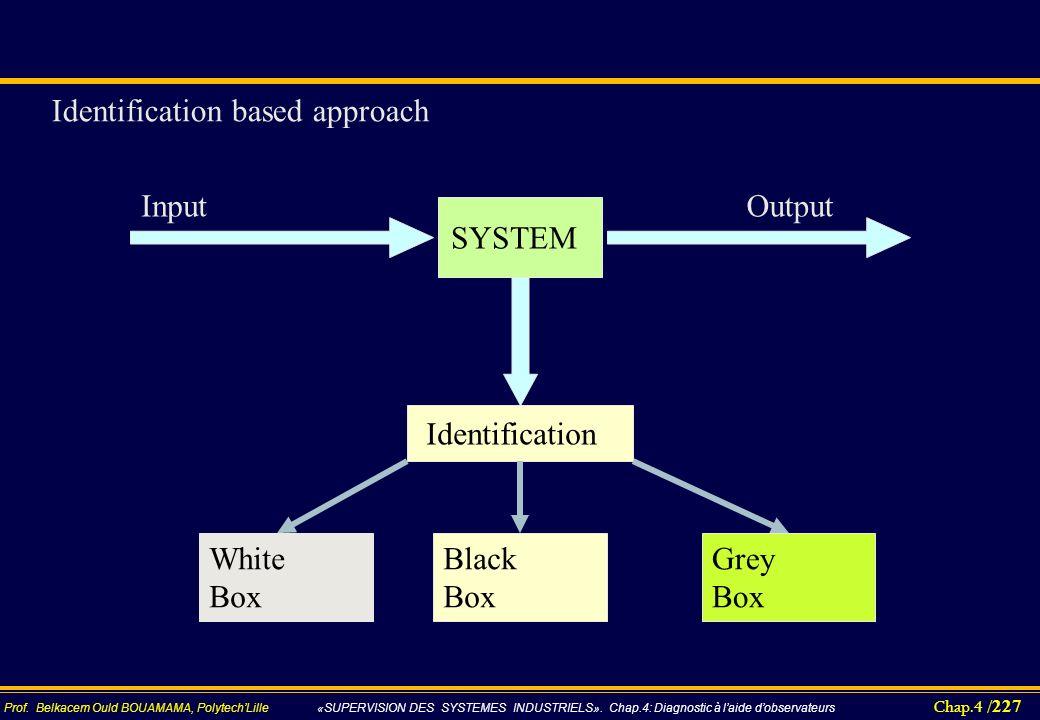 Chap.4 / 227 Prof. Belkacem Ould BOUAMAMA, PolytechLille «SUPERVISION DES SYSTEMES INDUSTRIELS». Chap.4: Diagnostic à laide dobservateurs SYSTEM Input
