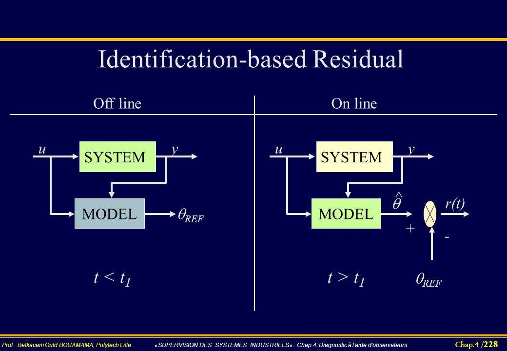 Chap.4 / 228 Prof.Belkacem Ould BOUAMAMA, PolytechLille «SUPERVISION DES SYSTEMES INDUSTRIELS».