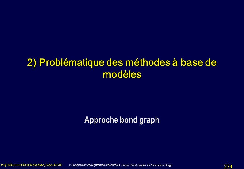 Prof. Belkacem Ould BOUAMAMA, PolytechLille « Supervision des Systèmes Industriels» Chap5: Bond Graphs for Supervision design 234 2) Problématique des