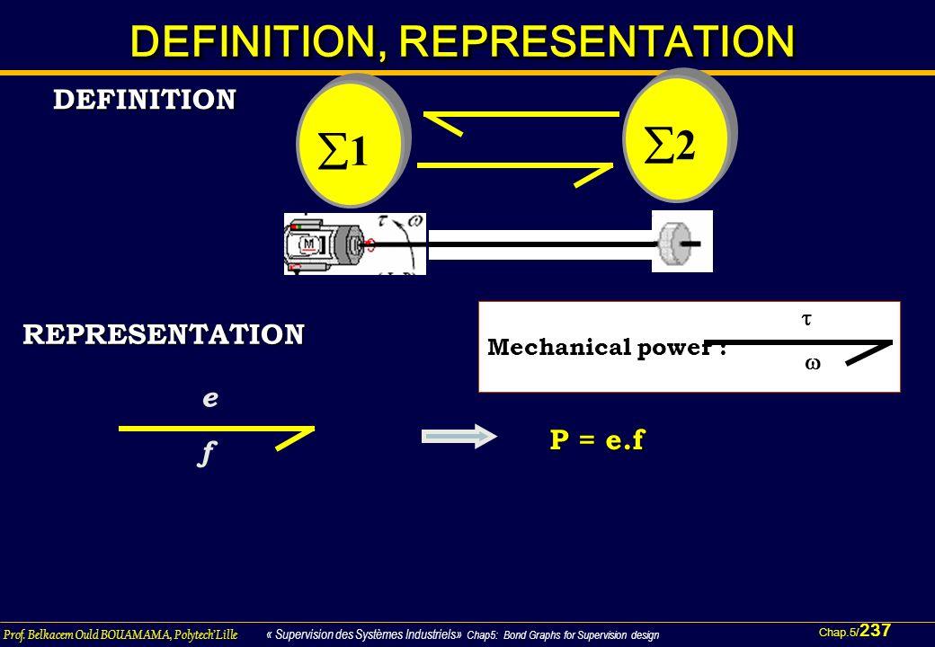 Chap.5/ 237 Prof. Belkacem Ould BOUAMAMA, PolytechLille « Supervision des Systèmes Industriels» Chap5: Bond Graphs for Supervision design DEFINITION,