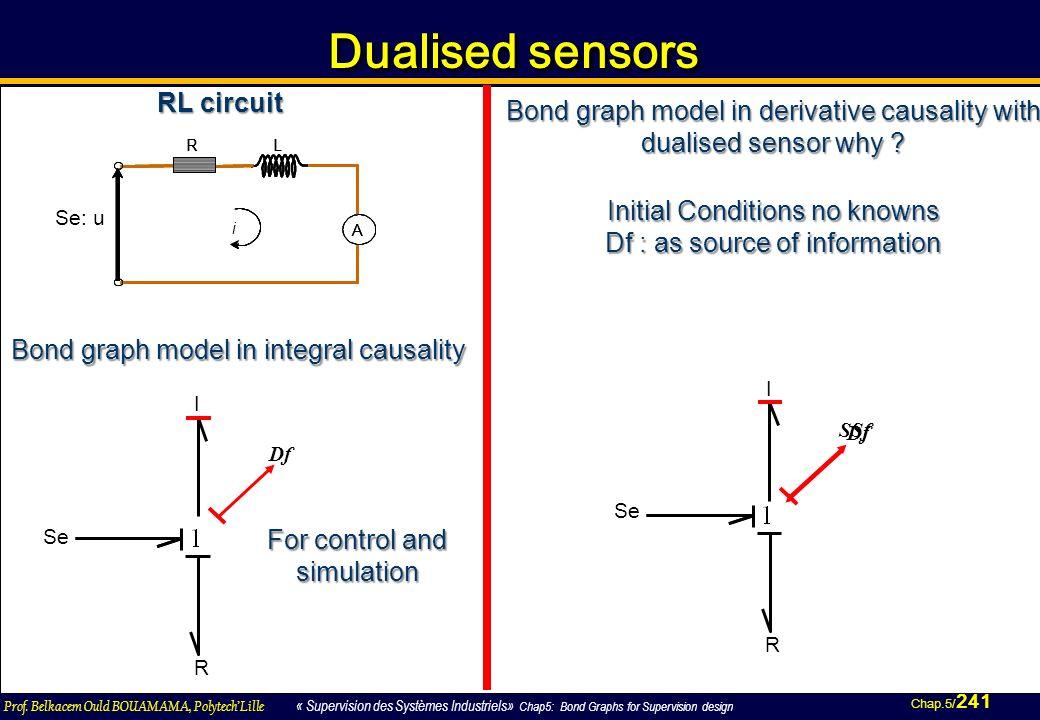 Chap.5/ 241 Prof. Belkacem Ould BOUAMAMA, PolytechLille « Supervision des Systèmes Industriels» Chap5: Bond Graphs for Supervision design Dualised sen