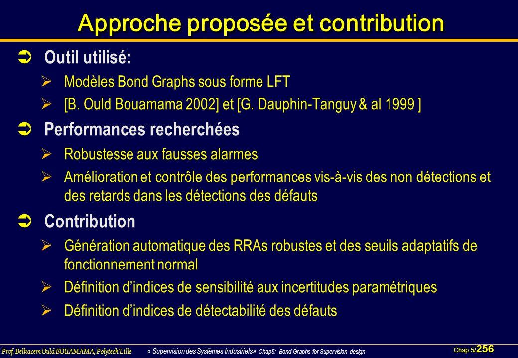 Chap.5/ 256 Prof. Belkacem Ould BOUAMAMA, PolytechLille « Supervision des Systèmes Industriels» Chap5: Bond Graphs for Supervision design Approche pro