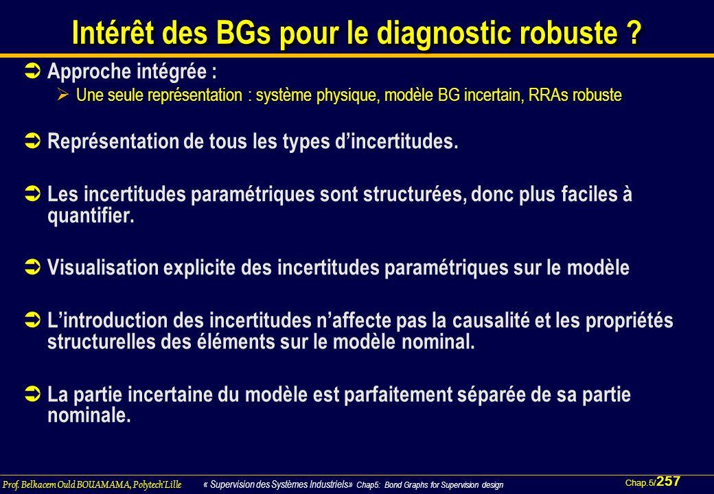 Chap.5/ 257 Prof. Belkacem Ould BOUAMAMA, PolytechLille « Supervision des Systèmes Industriels» Chap5: Bond Graphs for Supervision design Intérêt des