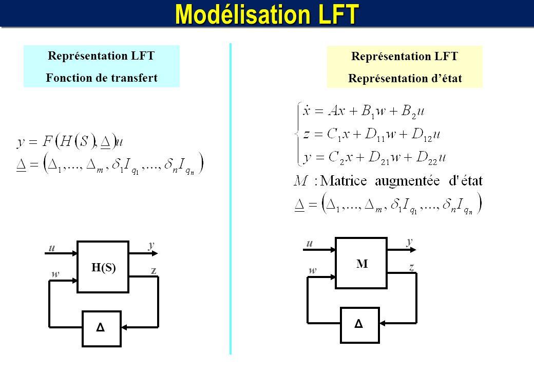 Modélisation LFT H(S) Δ u y z w Représentation LFT Fonction de transfert M Δ u y z w Représentation LFT Représentation détat