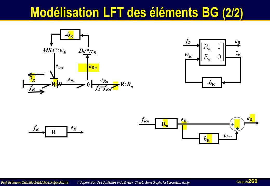 Chap.5/ 260 Prof. Belkacem Ould BOUAMAMA, PolytechLille « Supervision des Systèmes Industriels» Chap5: Bond Graphs for Supervision design Modélisation