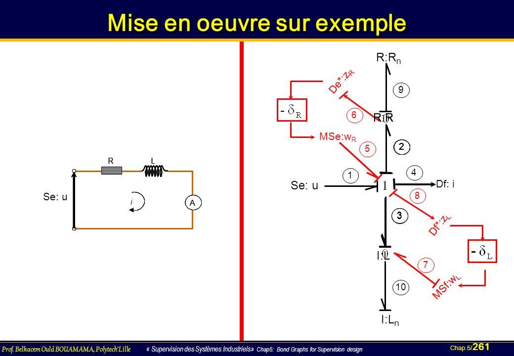Chap.5/ 261 Prof. Belkacem Ould BOUAMAMA, PolytechLille « Supervision des Systèmes Industriels» Chap5: Bond Graphs for Supervision design Mise en oeuv
