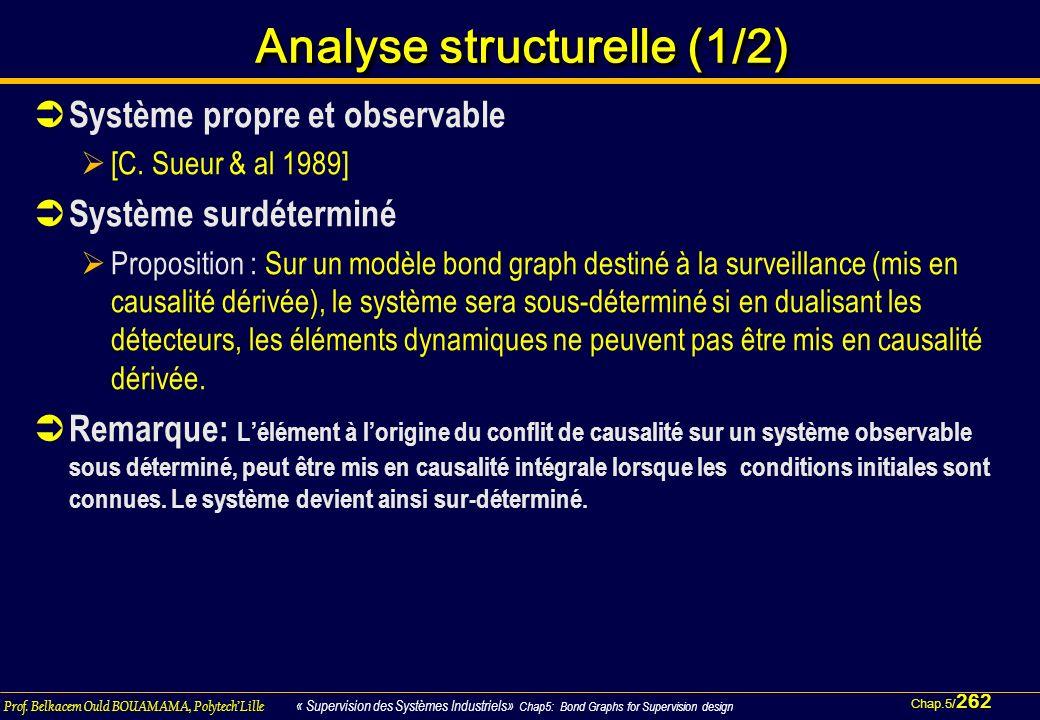 Chap.5/ 262 Prof. Belkacem Ould BOUAMAMA, PolytechLille « Supervision des Systèmes Industriels» Chap5: Bond Graphs for Supervision design Analyse stru