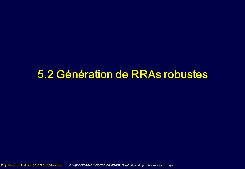 Prof. Belkacem Ould BOUAMAMA, PolytechLille « Supervision des Systèmes Industriels» Chap5: Bond Graphs for Supervision design 5.2 Génération de RRAs r