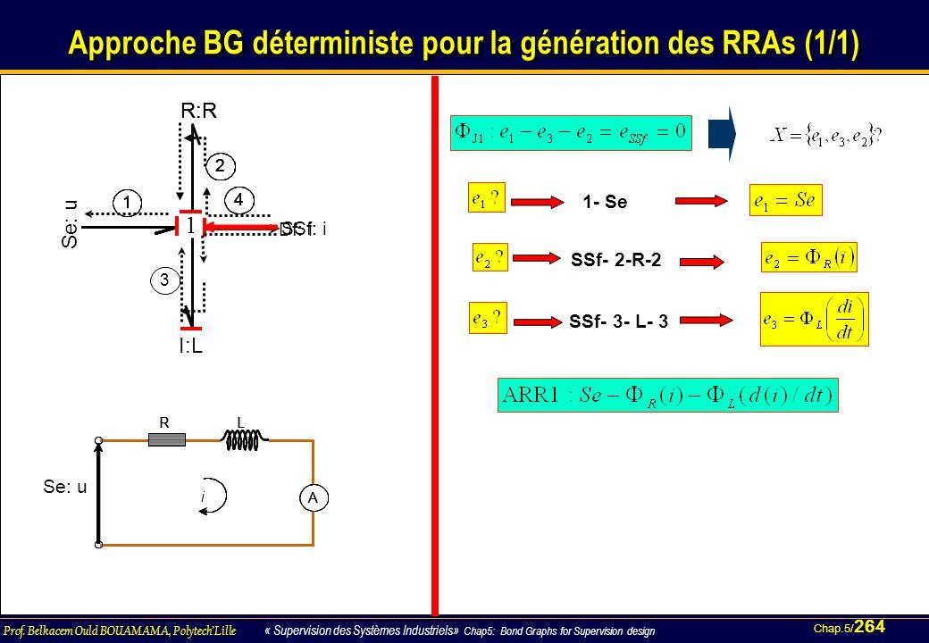 Chap.5/ 264 Prof. Belkacem Ould BOUAMAMA, PolytechLille « Supervision des Systèmes Industriels» Chap5: Bond Graphs for Supervision design Approche BG