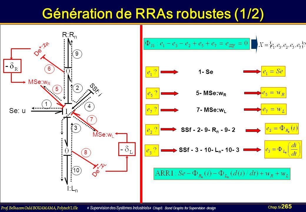 Chap.5/ 265 Prof. Belkacem Ould BOUAMAMA, PolytechLille « Supervision des Systèmes Industriels» Chap5: Bond Graphs for Supervision design Génération d