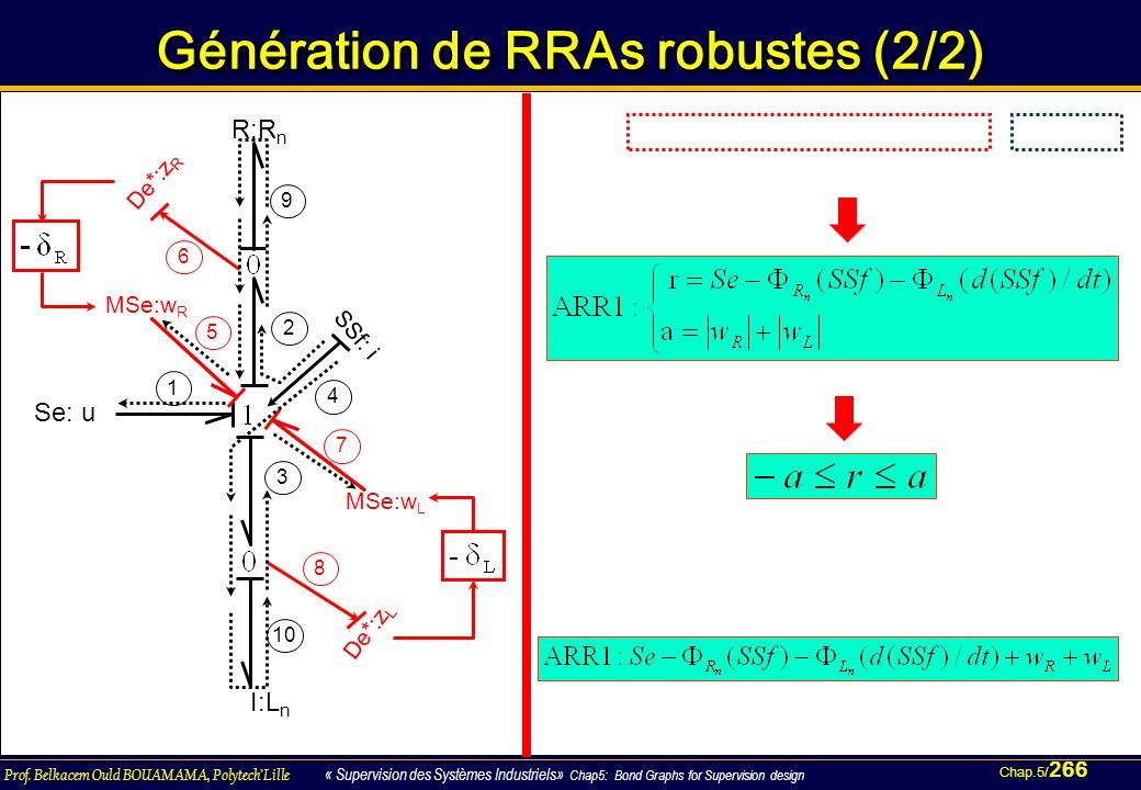 Chap.5/ 266 Prof. Belkacem Ould BOUAMAMA, PolytechLille « Supervision des Systèmes Industriels» Chap5: Bond Graphs for Supervision design Génération d