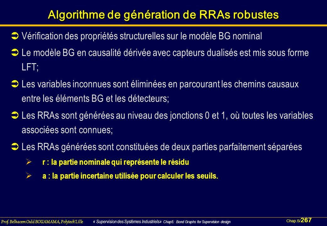 Chap.5/ 267 Prof. Belkacem Ould BOUAMAMA, PolytechLille « Supervision des Systèmes Industriels» Chap5: Bond Graphs for Supervision design Algorithme d