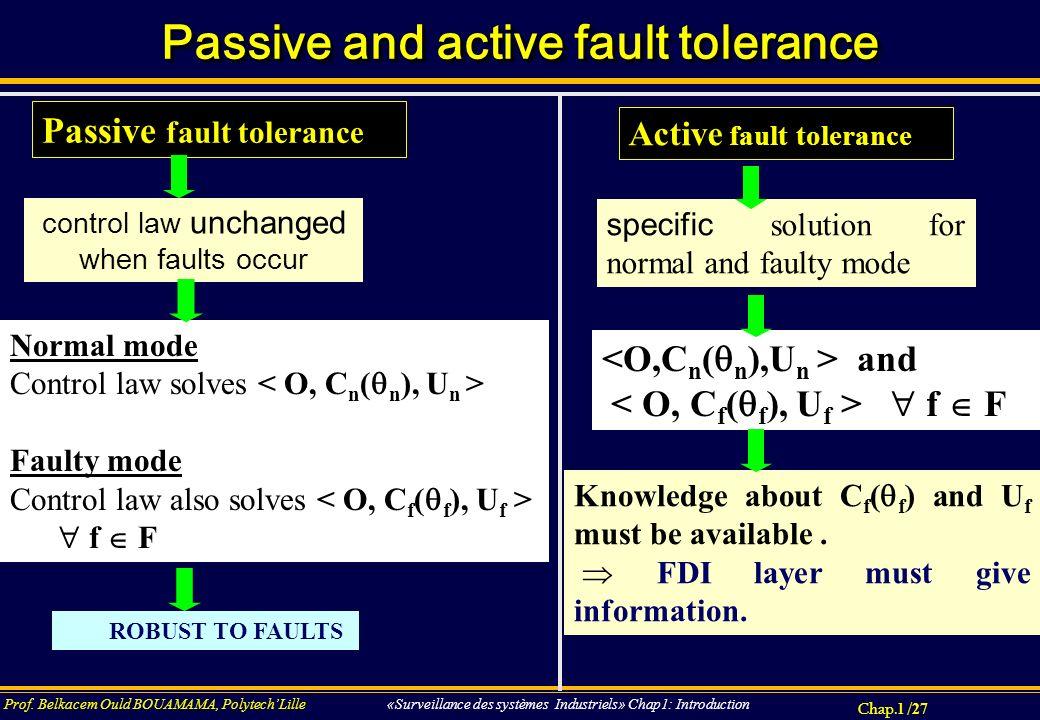 Chap.1 / 27 Prof. Belkacem Ould BOUAMAMA, PolytechLille «Surveillance des systèmes Industriels» Chap1: Introduction Passive and active fault tolerance